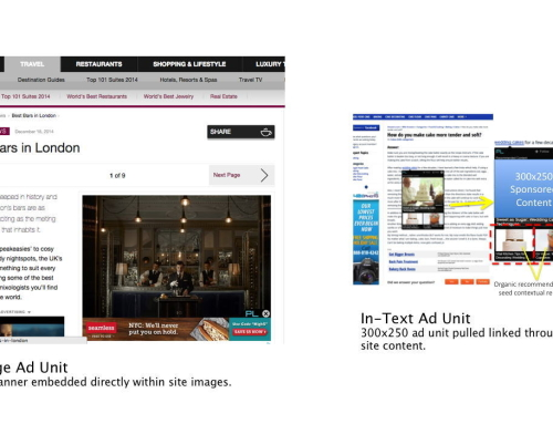 In-Feed, In-Text, and In-Image Formats